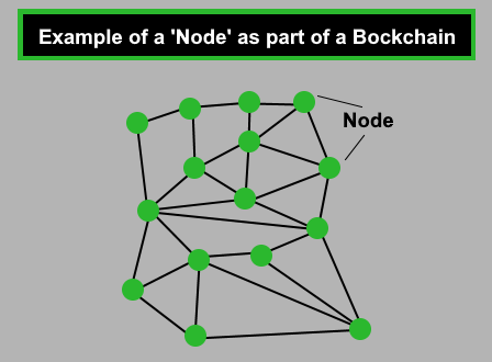 Crypto-Terms-explained-What-is-a-node-on-a-blockchain