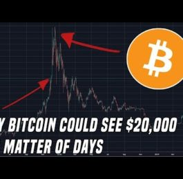 Why Bitcoin Could Revisit $20,000 In A Matter Of Days