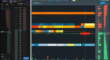 Digitex Futures Trading Strategy Using Orderflow
