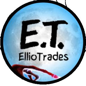 EllioTrades Crypto Videos