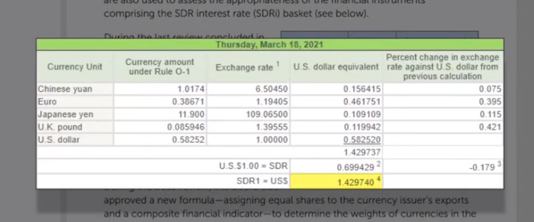 SDR calculations example for Benchmark MARK